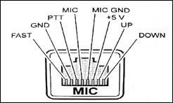 183905-431d46edad5dee7cf5a309b2b3308d59 Yaesu Mh Microphone Wiring Diagram on yaesu md 100 microphone manual, yaesu microphone parts, yaesu ft 920 microphone, yaesu mic pinout, yaesu microphone cable, yaesu ft 1000 microphone wire, headphone jack wiring diagram, yaesu ptt schematics, astatic mic wiring diagram, yaesu ft-920 hidden menu, yaesu ft 7800 mic wiring, yaesu md 1 wiring, 4 pin din diagram, cobra 4 pin wiring diagram, ft-450 yaesu mic wiring diagram,