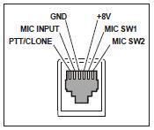 aprs 2900 wiring | qrz forums microphone wiring diagram yaesu 101 ee yaesu ptt wiring diagram #12