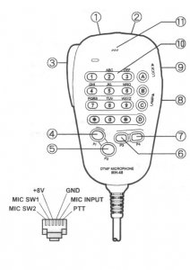 Excellent Yaesu Mic Wiring Diagram Auto Electrical Wiring Diagram Wiring 101 Tzicihahutechinfo
