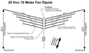 20-thru-10-meter-fan-dipole.jpg
