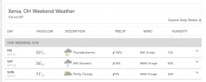 Screenshot_2019-04-16 Xenia, OH Weekend Weather Forecast - The Weather Channel Weather com.png