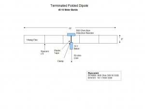 SOLD - TERMINATED FOLDED DIPOLE 33 FEET | QRZ Forums