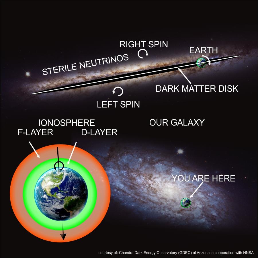 Dark_Matter_Disk_Sunrise_Observatory.jpg