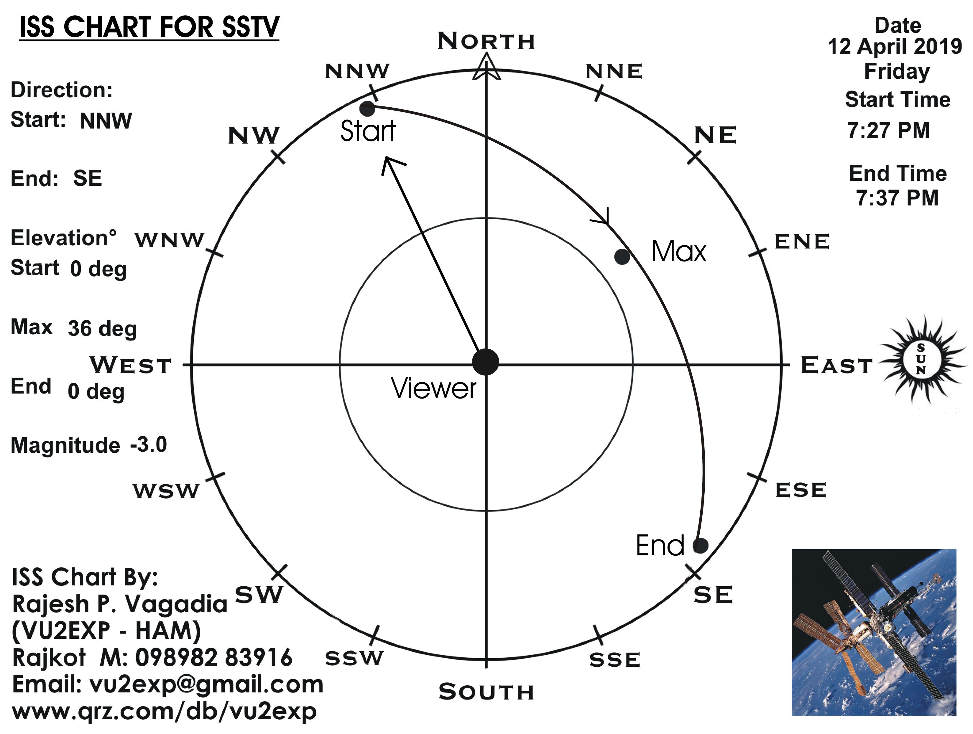 Final ISS SSTV Chart .jpg