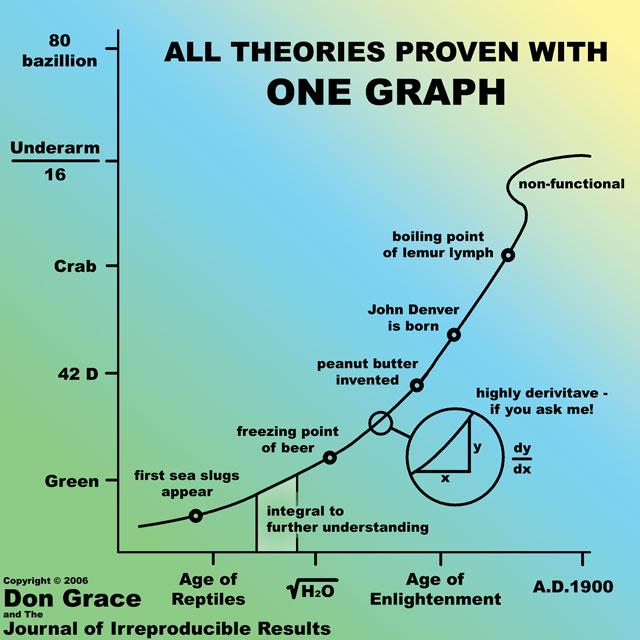 OneGraph.jpg