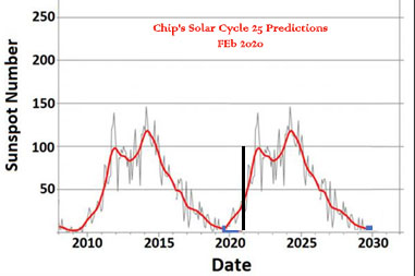 solarcyle25 copy.jpg