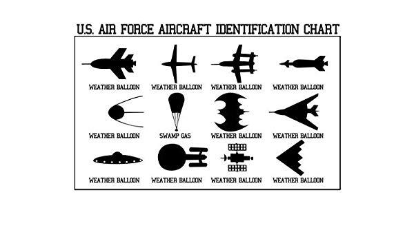 UFO chart.jpg